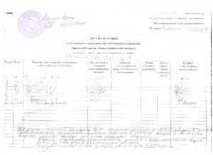 листр регистрации отчетного собрания за 2016г.- 29 марта 2017